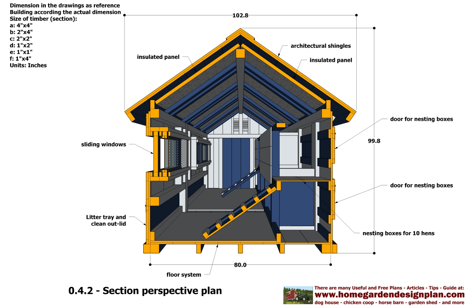 Chicken coop to build learn chicken coop building plans for Poultry house plans for 100 chickens