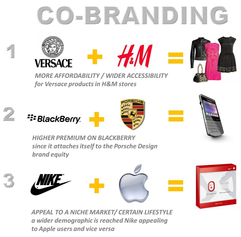 Micropost Marketing Estrategia De Co Branding Micropostmarketing