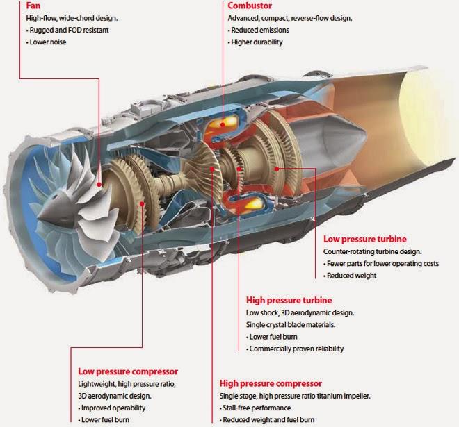 Как сделать турбину как на самолете