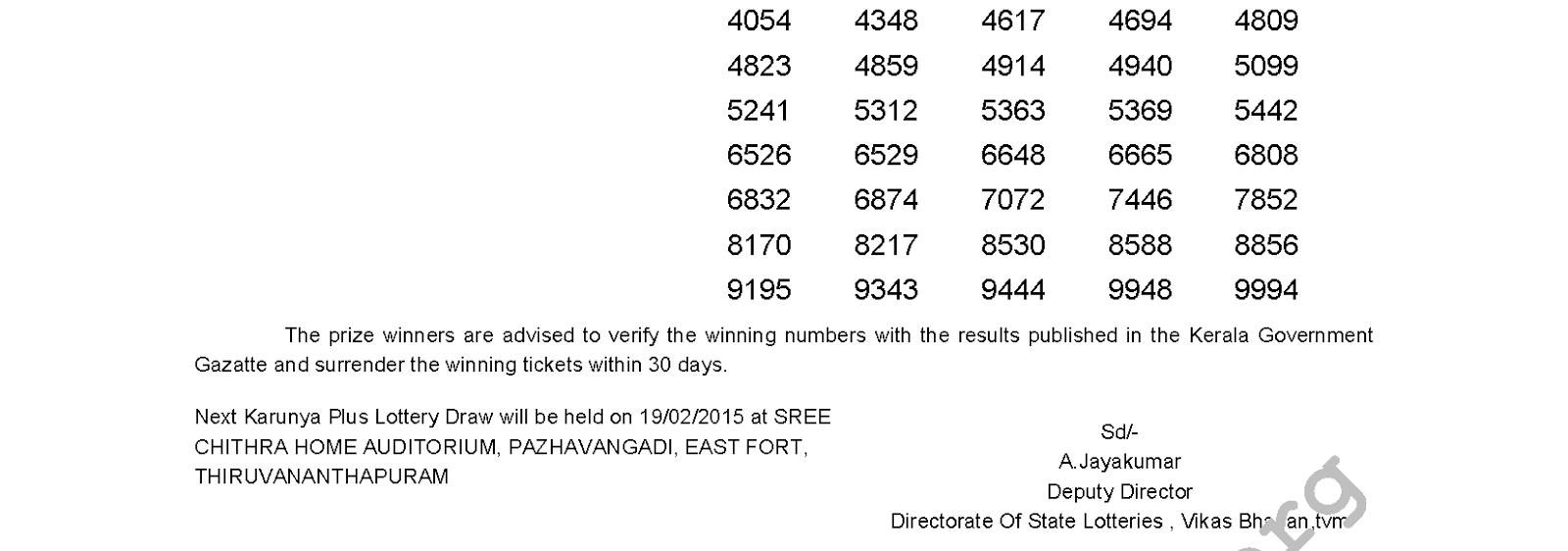 Karunya Plus KN 44 Lottery Result 12-2-2015
