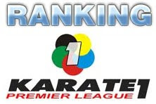 Ranking premier league