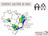 casamento igualitário no Brasil