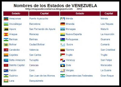 Lista de las nombres de los estados de VENEZUELA,(wikipedia) 2012