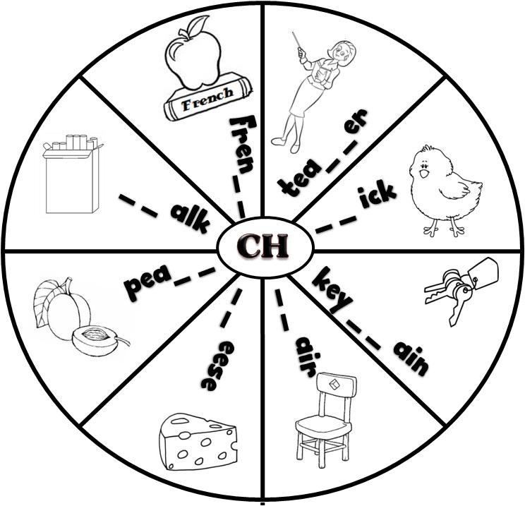 Ch Worksheets For Kindergarten – Th Digraph Worksheets