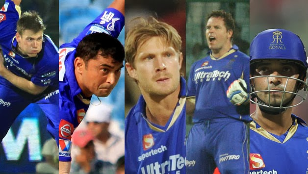 Squad of Rajasthan Royals