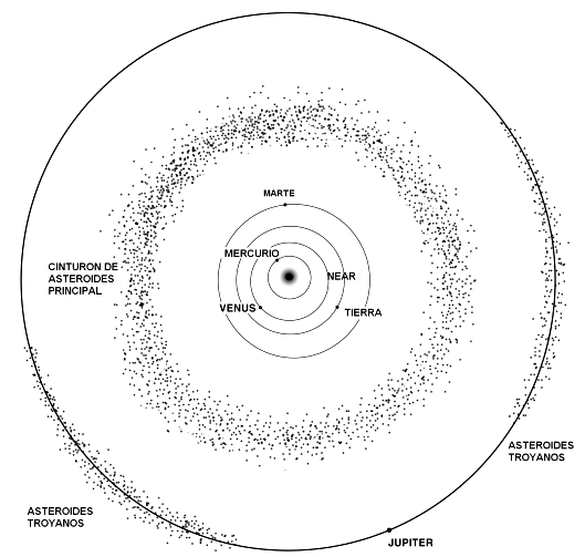 Coloring Pages Kuiper Belt