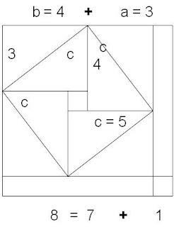 dimostrazione del teorema di piatagora attribuita a bhaskara 1