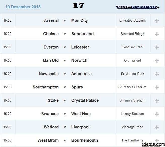 Jadwal Liga Inggris Pekan ke-17 19 Desember 2015