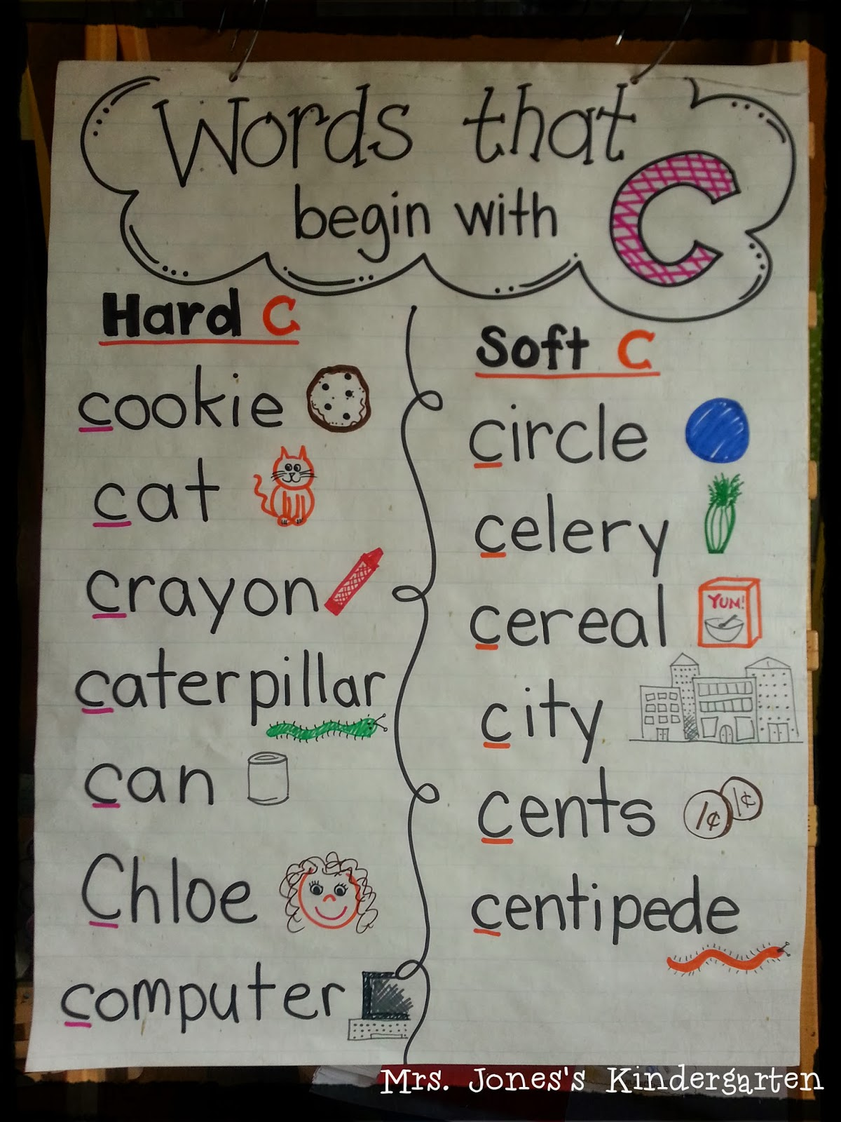 Image Width   Height   Version in addition Beginning Word Sound Op Words Worksheet likewise Soundsofied together with Ee Words Worksheets further Bp Blogspot   D Eipqc Vgm Utyferu Mi Aaaaaaaadfu Ywughwj Gs Easy Ideas Math Literacy And Lessons Phonics Worksheets For Kindergarten About Missing Alphabet Review Beginning X. on beginning and ending sounds worksheet