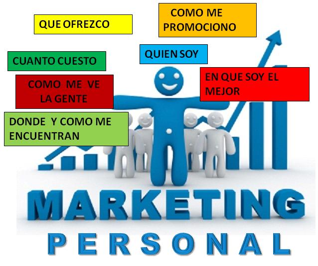 personal essay markets 2012