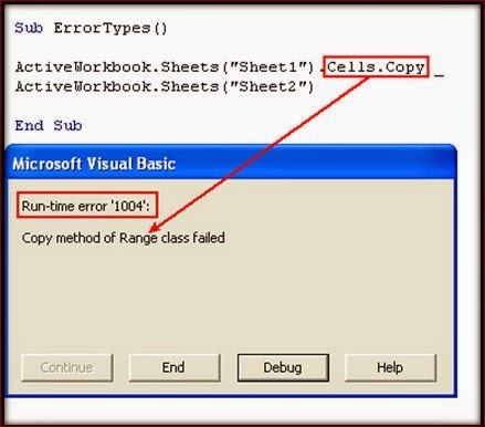 power bi sql server programming ssis ssrs excel vba macros what are types of errors occurred in