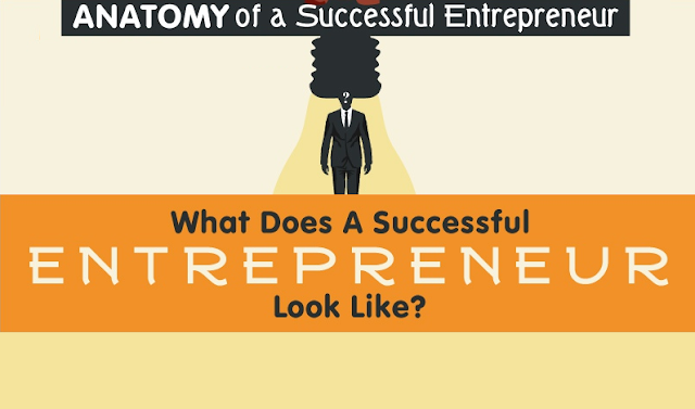 Image: What Does A Successful Entrepreneur Look Like?