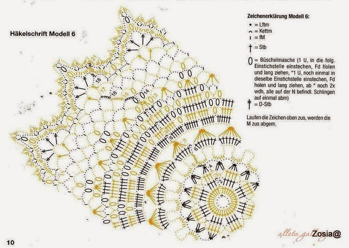 Овальная салфетка крючком схема на русском языке