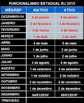 CALENDÁRIO DE PAGAMENTO