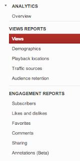 Youtube Analytics, Video Metrics, YouTube KPI's