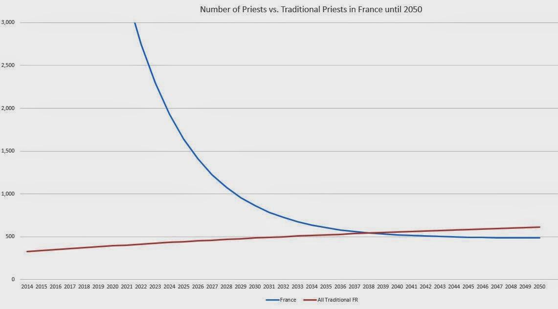 [Image: france+forecast+1.JPG]