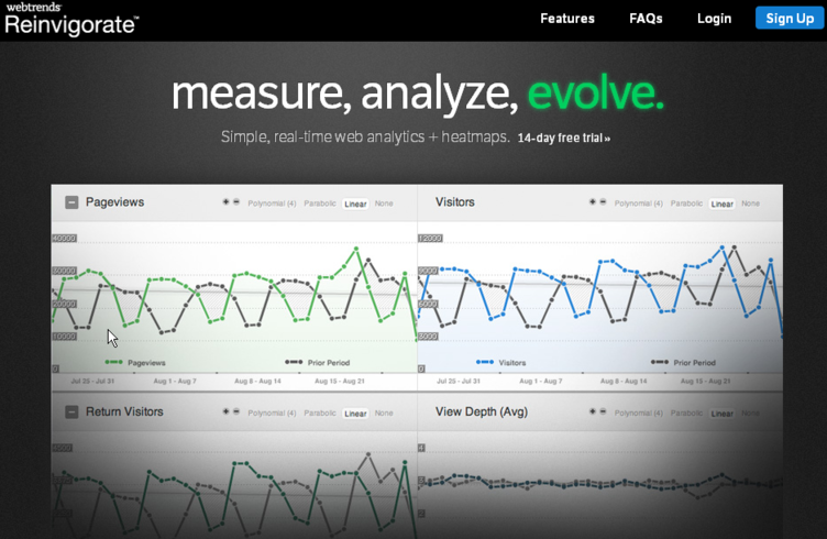 Reinvigorate Web Analytics tool