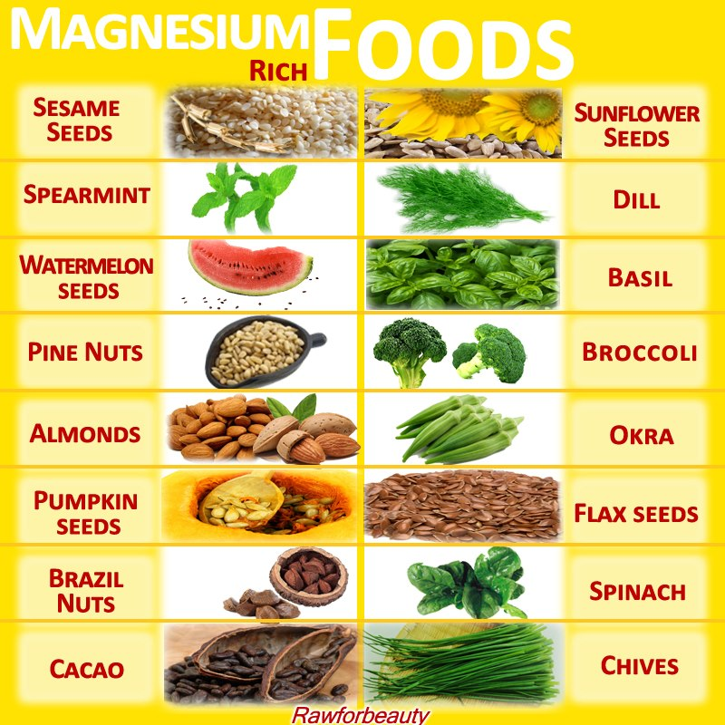 for mye magnesium