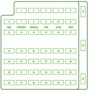 Fuse%2BBox%2BFord%2B2002%2BMustang%2BDIagram ford fuse box diagram fuse box ford 2002 mustang diagram fuse box diagram for 02 mustang gt at gsmportal.co