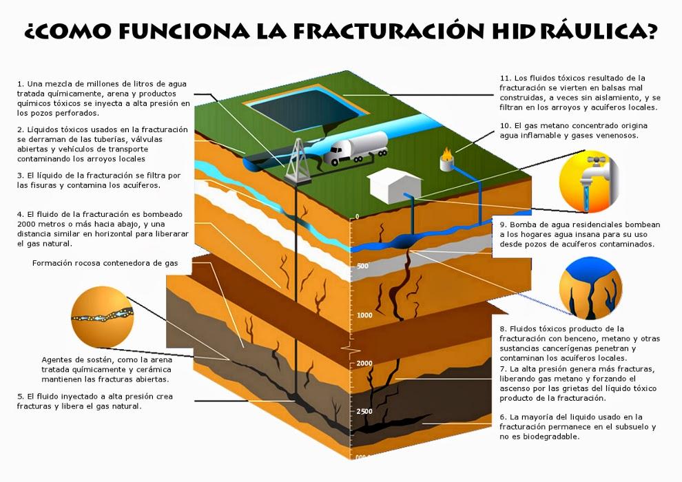 fracking-diagramweb1