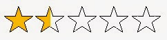 1.5/5 stars