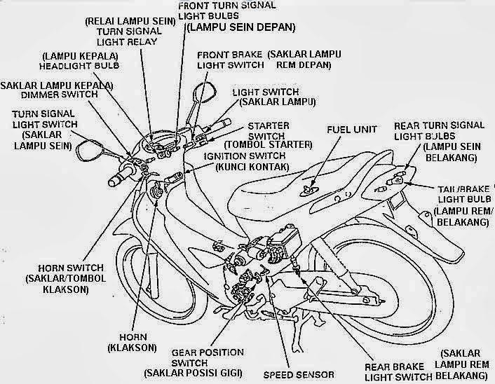 Otomotif  Sistem Pengisian  U0026 Penerangan Sepeda Motor