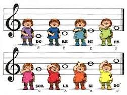 Practica lectura de notas nivel 1