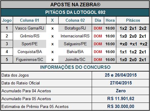 LOTOGOL 692 - PITÁCOS DA ZEBRA