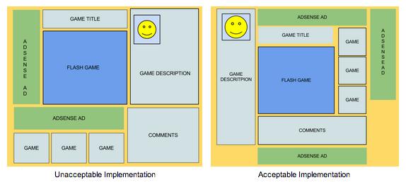 Google Adsense Guidelines For Monetizing Flash Gaming Sites