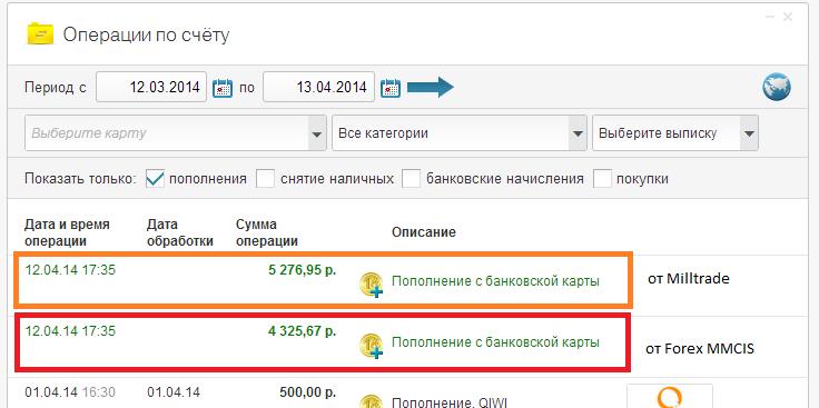Получение $121 (4 325 руб) из программы Index TOP 20 Апрель 2014. Интернет-банк