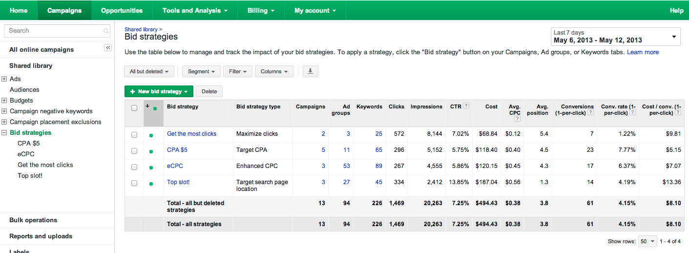 how to use google adwords without paying