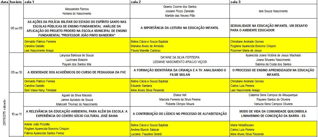 Pedagogia fvc cronograma de apresenta o de tcc 2015 2 for Cronograma jardin infantil 2015