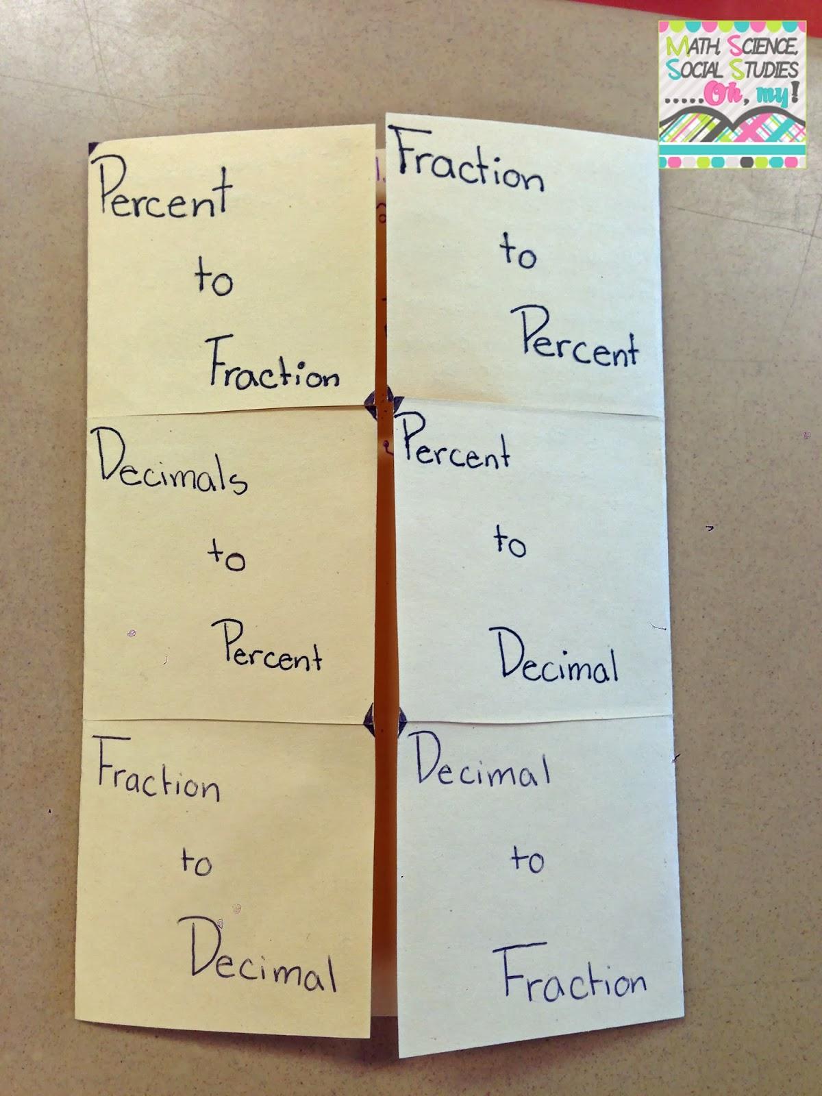 Foldable Friday: Fractions, Decimals and Percents