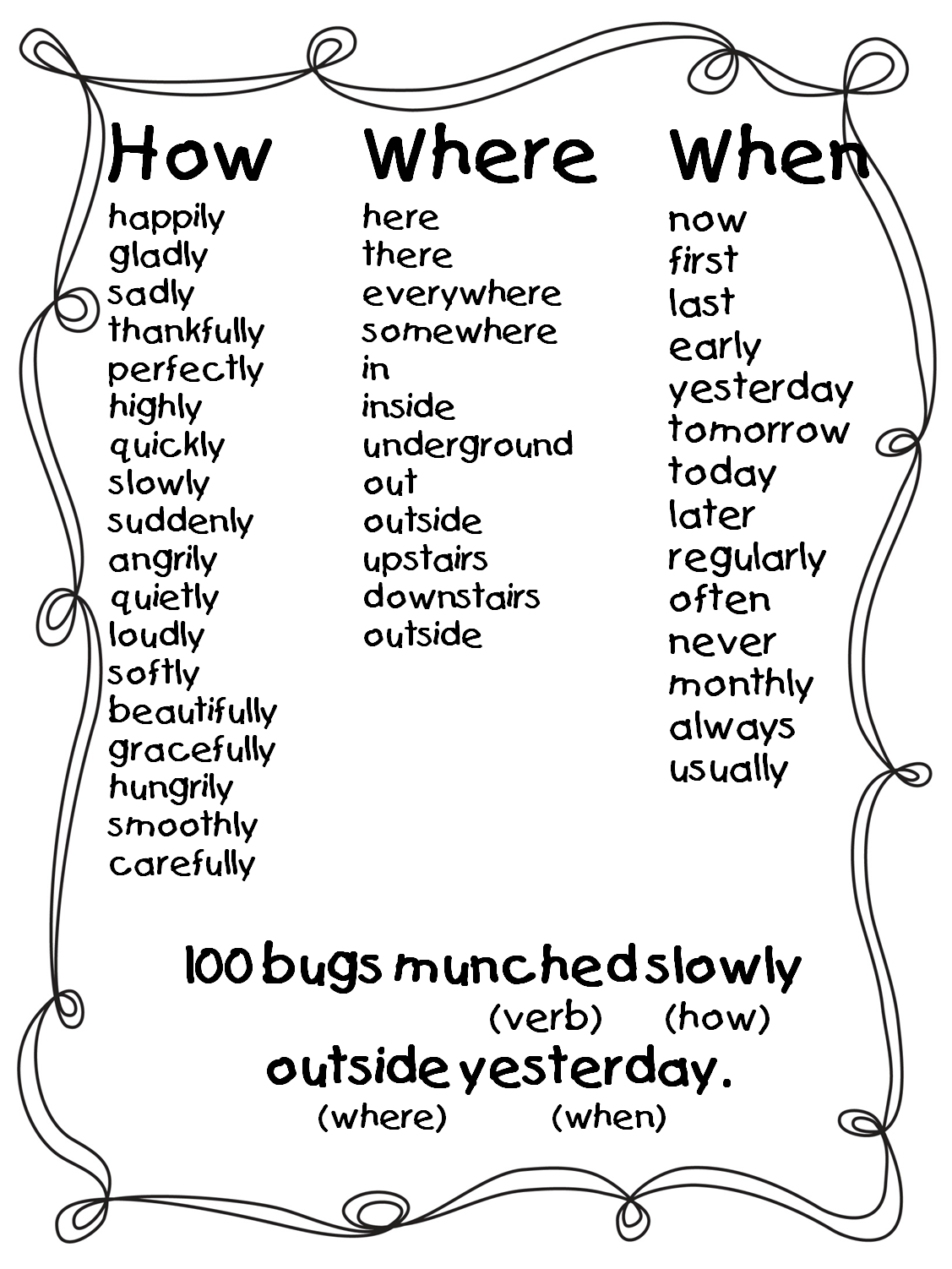 Worksheets Adverb List A-z hip hooray its the 100th day first grade wow bloglovin poetry written expression questioning conceptual categories adverbs comparing and ordering numbers place value as well