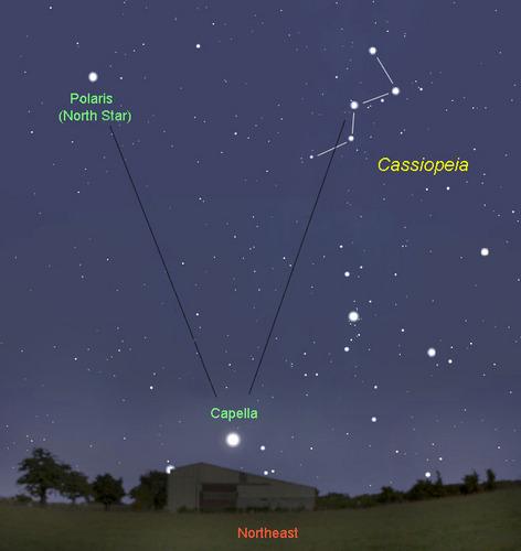 Nhận ra sao Capella bằng sao Bắc cực và chòm sao hoàng hậu Cassiopeia từ bầu trời hướng đông bắc. Hình ảnh : AstroBob.