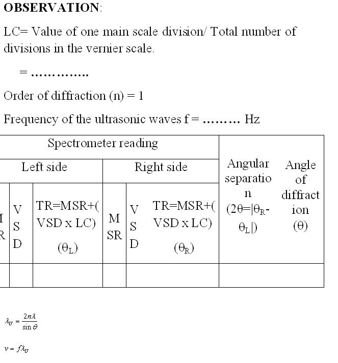 vtu engineering physics practical lab rh vtuphysicslab blogspot com Physics Lab Manual Loyd Solution Loyd Physics Lab Manual