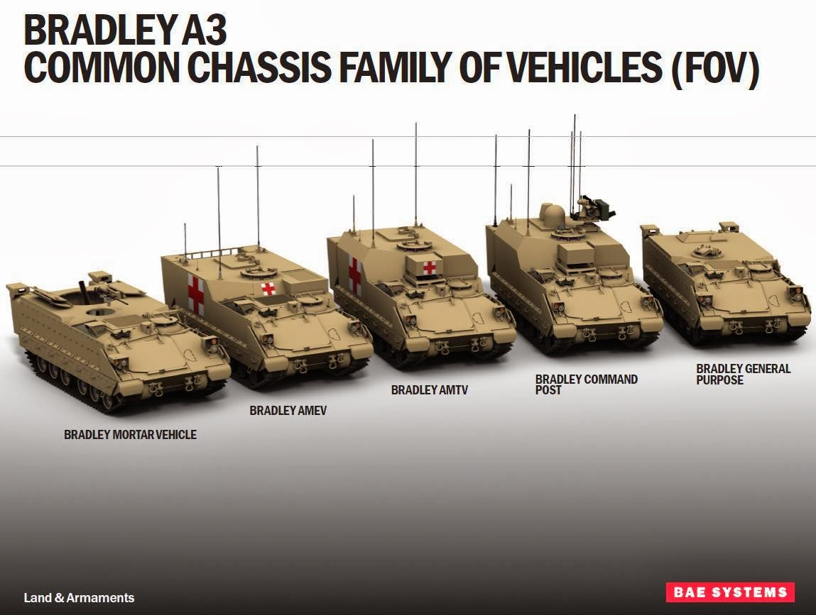 Bradley Fighting Vehicle Turret