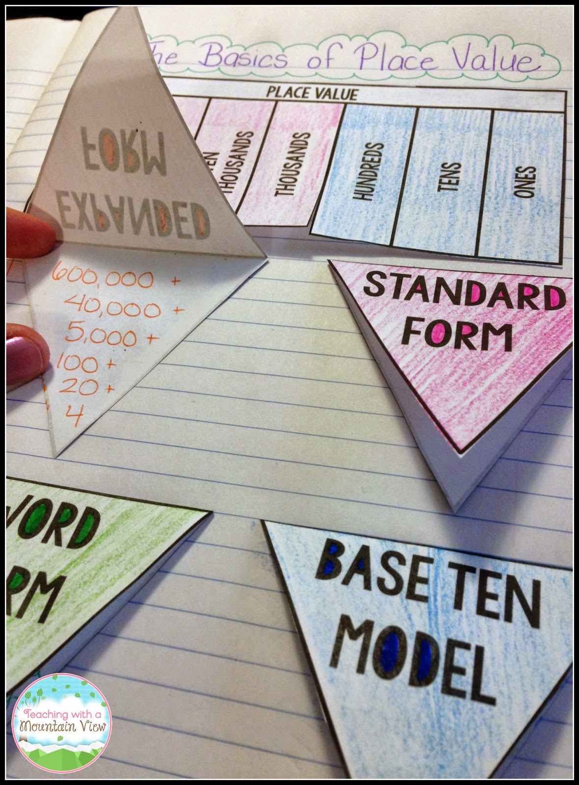 Teaching place value teaching with a mountain view bloglovin one of the first math notebook entries we do is on place value right after the ten commandments of math i spruced mine up this year to offer to you for geenschuldenfo Image collections
