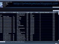 5 Software Pemutar Audio Terbaik