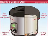 Bedanya Rice Cooker, Magic Jar, dan Magic Com