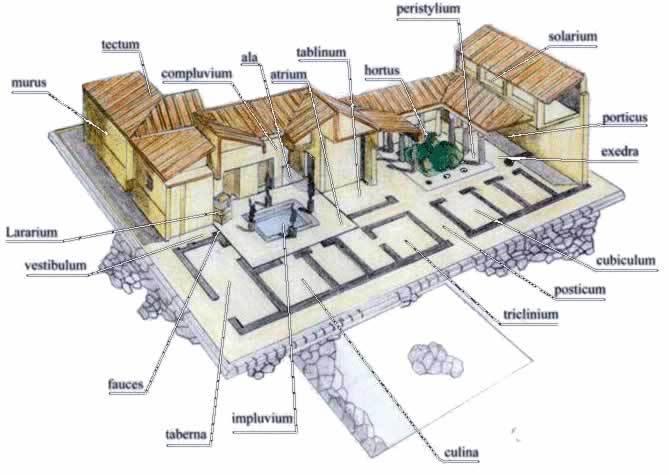 Historiando con tulio arte paleocristiano y bizantino for Planimetrie rustiche della fattoria