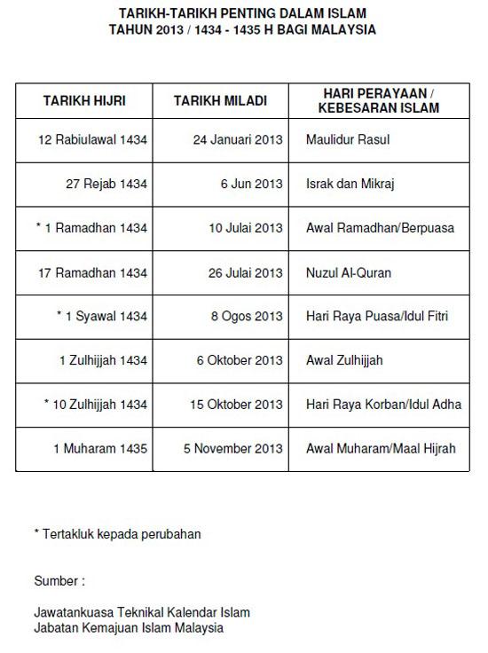 kalendar atau takwim Hijrah 1434-1435 untuk tahun 2013 di Malaysia