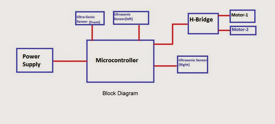 Contemporary Block Diagram Solver Gallery - Electrical and Wiring ...