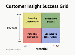 Your Key to Better Consumer Insights