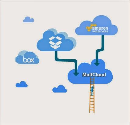 Client gestione Cloud