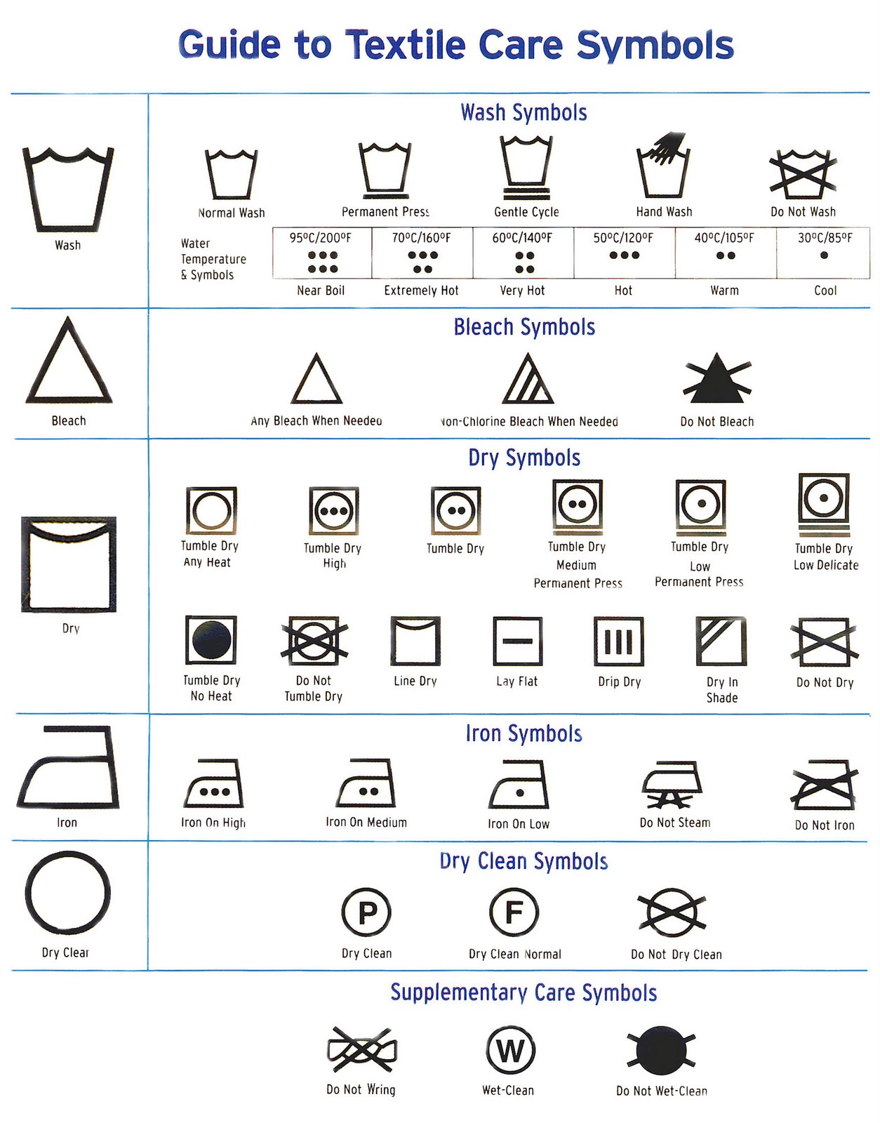 Washing Symbol Vector Pack. Choose from thousands of free vectors, clip art designs, icons, and illustrations created by artists worldwide! Join Eezy! Login; Washing Symbol Vector Pack. Edit Vector Washing Vectors, Fashion - symbol vectors for washers and dryers. Download these washer and dryer symbol vectors! Free Download Attribution Required.