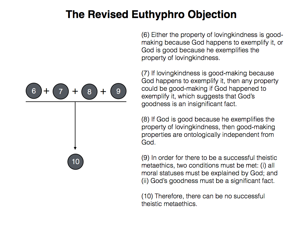 euthyphro and socrates essay In platos euthyphro, the character euthyphro attempts to define the pious as what all the gods love in this essay, i will examine the basis on which socrates rejects.