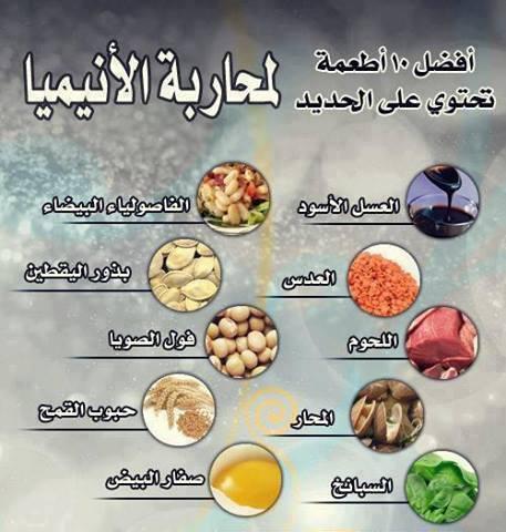 عشر أطعمة تحميك وأولادك من الأنيميا