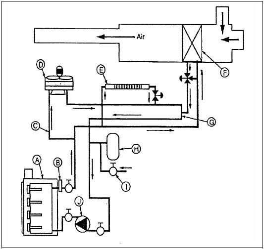 climatisation et chauffage localisation d une pompe centrifuge. Black Bedroom Furniture Sets. Home Design Ideas
