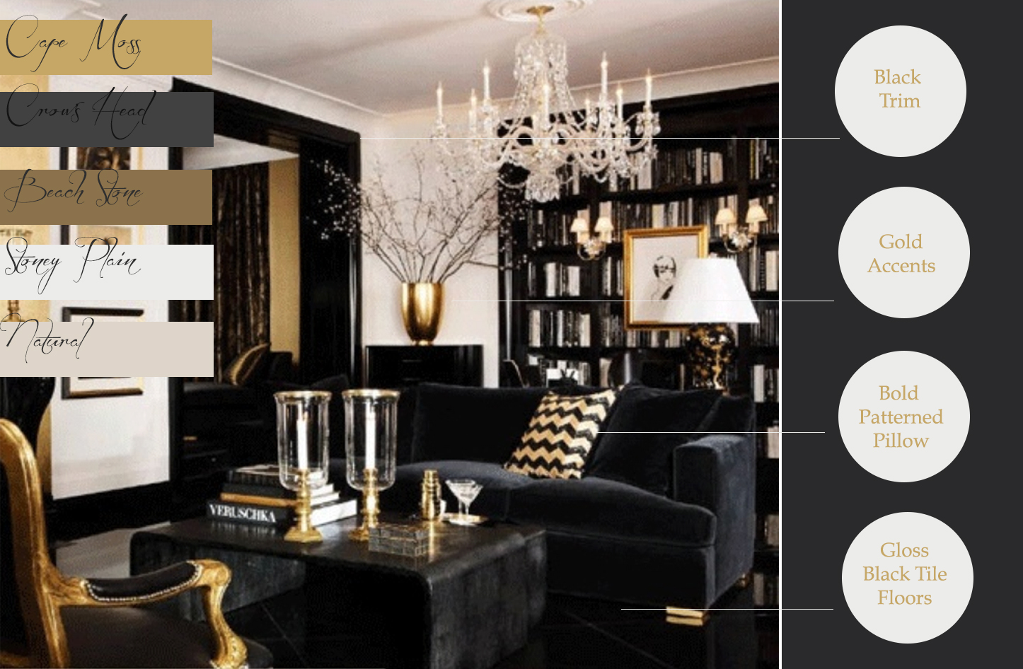 Awl in good taste future rooms Black white gold living room